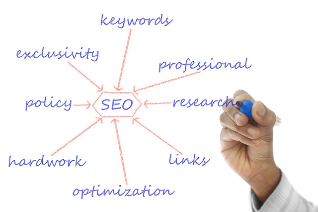 Lựa chọn dịch vụ cập nhật nội dung cho website
